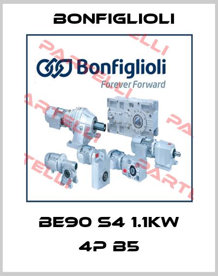 Bonfiglioli-BE90 S4 1.1KW 4P B5 price